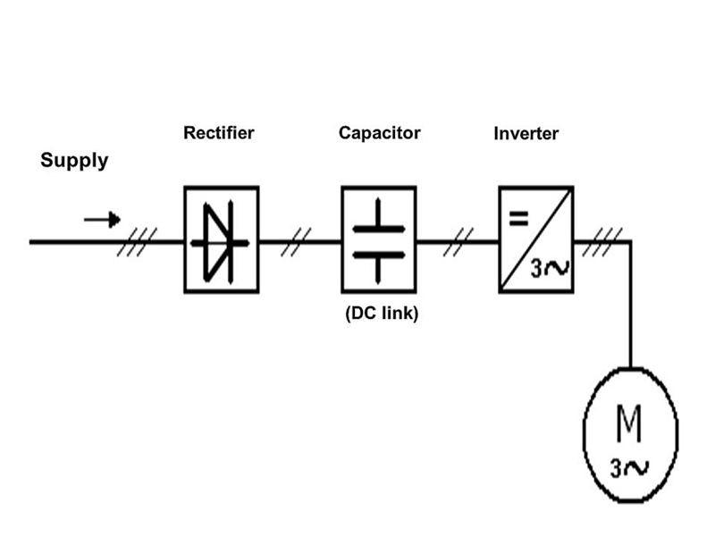 inverter motor starter